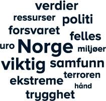 trussel for samfunnssikkerheten i norge